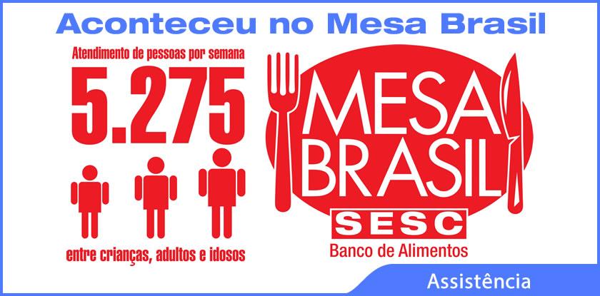 prestacao_de_contas_mesa_brasil_dez_2018_2
